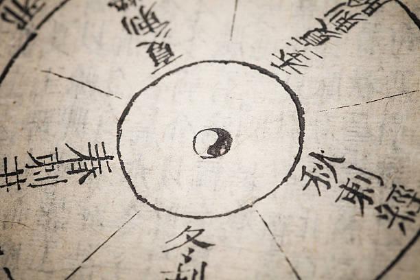 taoizm - czym jest kultura
